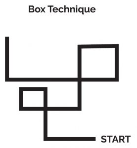 box-technique